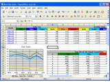 Apache OpenOffice v3.0.0 Beta 2 RC 1