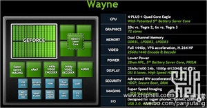 Here are the specs for the upcoming Nvidia Tegra 4